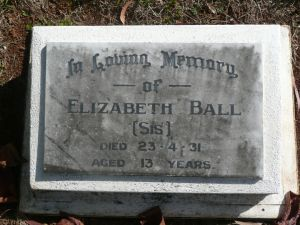 Ball, Elizabeth