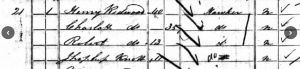 1841 Census Henry Redwood