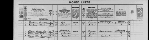Nicholai Peter, Meta Caroline and Peter Asmus Nielsen, Denmark Census 1925